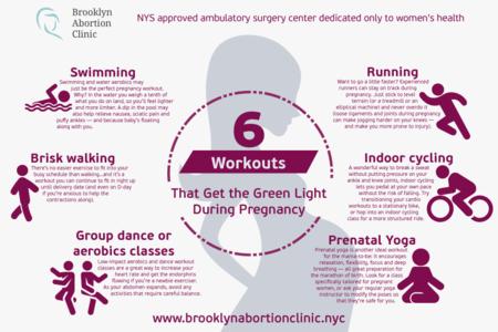 02 brooklyn abortion clinic