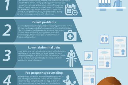 03 manhattan women s health   wellness