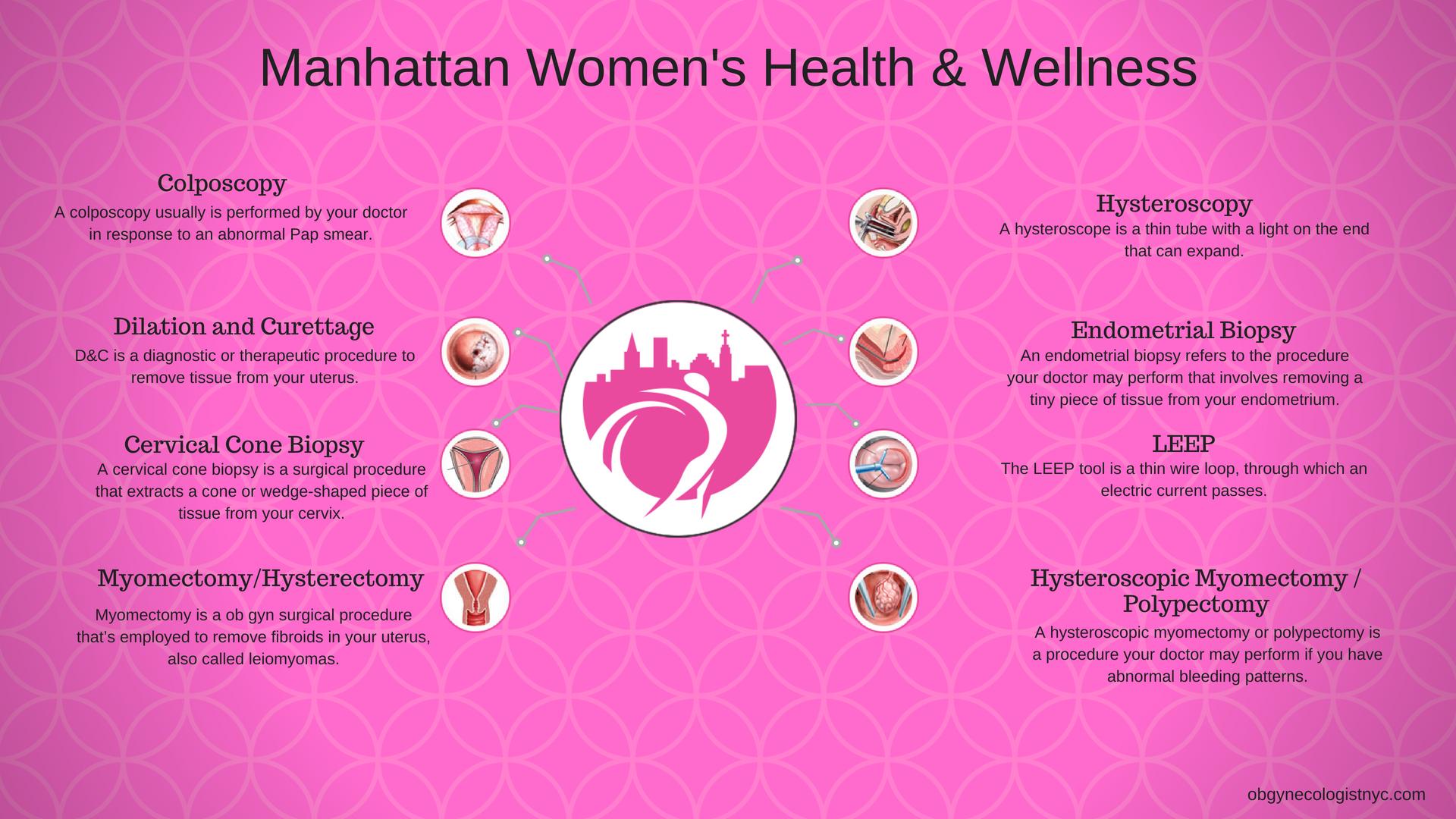 3 manhattan women s health   wellness