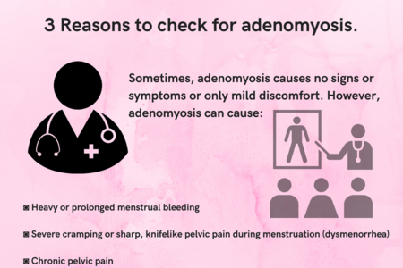 Infographic reasons to check for fibroids or adenomyosis.