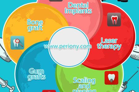 Manhattan periodontics   implant dentistry 4x4