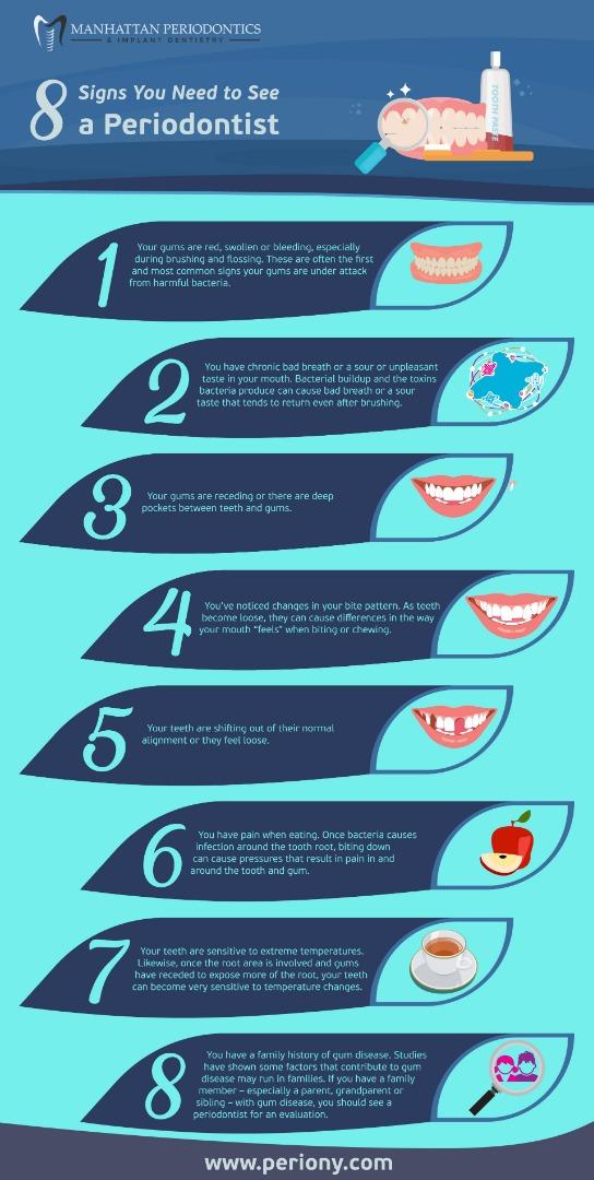 Manhattan periodontics   implant dentistry 2