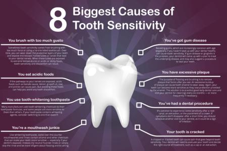 07 wl nyc dental implants center 2