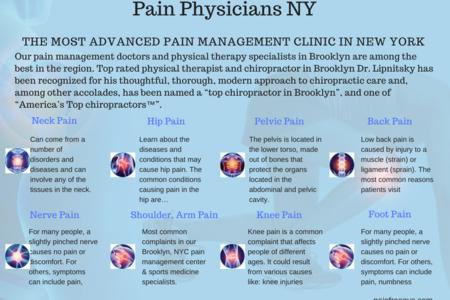 12 pain physicians ny%281%29