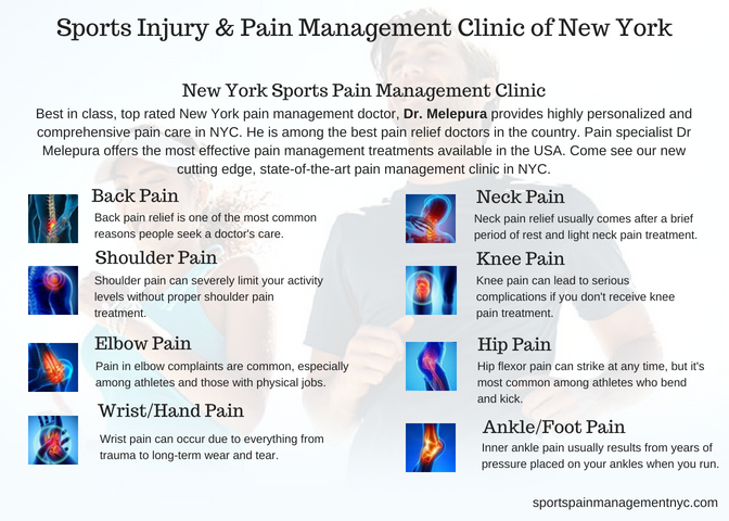 14 sports injury   pain management clinic of new york%281%29