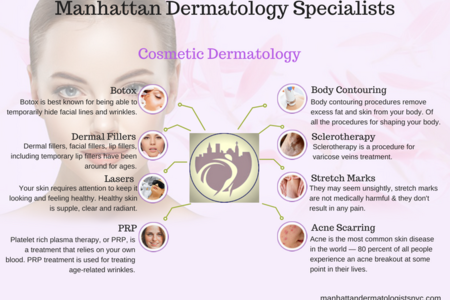 16 manhattan dermatology specialists%281%29