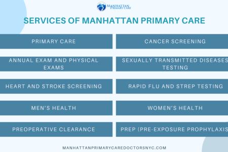Manhattan Primary Care (Midtown Manhattan)