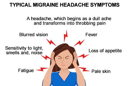 Headache Pain Treatment in Brooklyn | Top-Rated Migraine Specialist